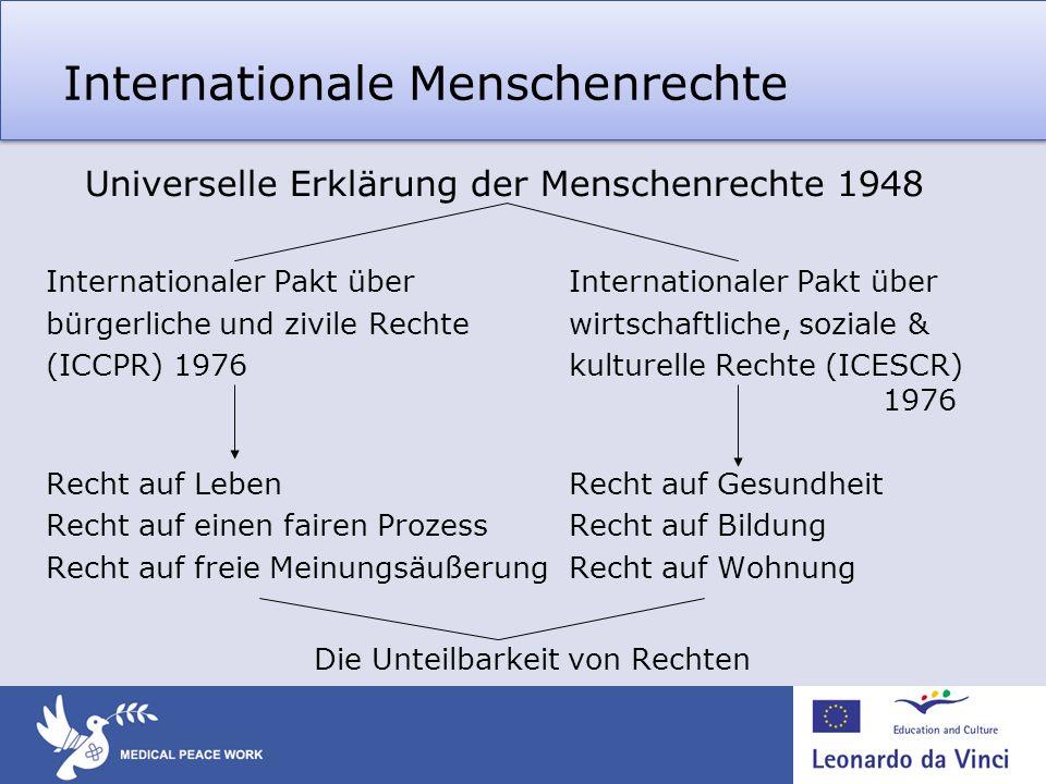 Internationale Menschenrechte