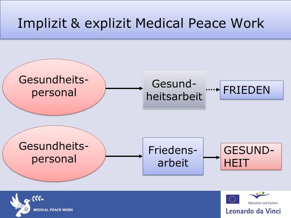 Implizit & explizit Medical Peace Work
