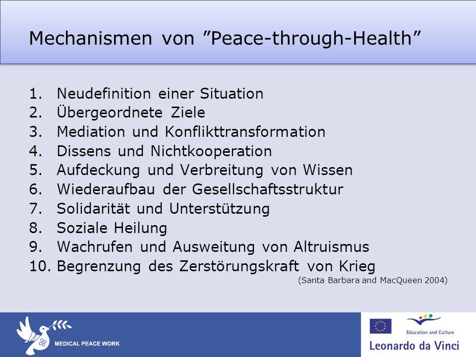 Mechanismen von Peace-through-Health