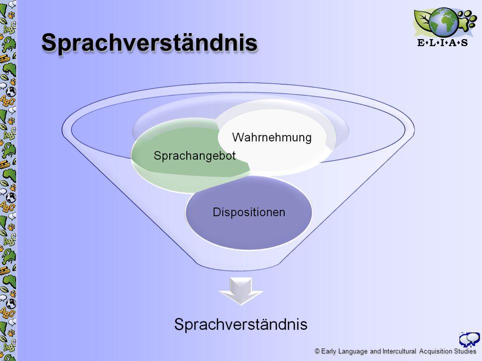 Sprachverständnis