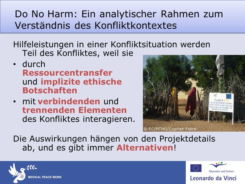Do No Harm: Ein analytischer Rahmen zum Verständnis des Konfliktkontextes