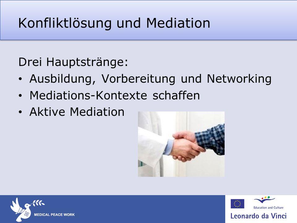 Konfliktlösung und Mediation