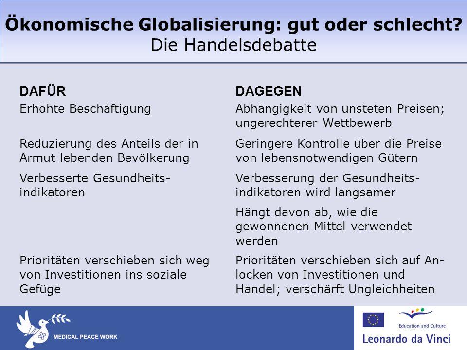Ökonomische Globalisierung: gut oder schlecht Die Handelsdebatte