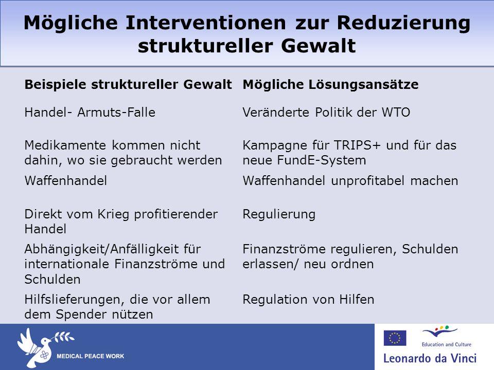 Mögliche Interventionen zur Reduzierung struktureller Gewalt