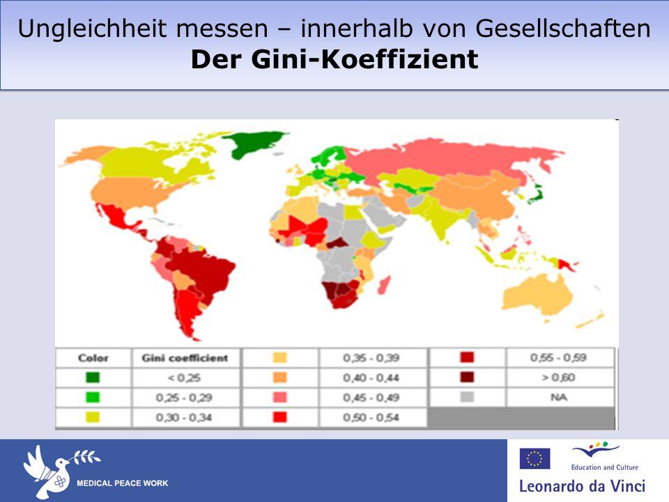 Ungleichheit messen – innerhalb von Gesellschaften Der Gini-Koeffizient