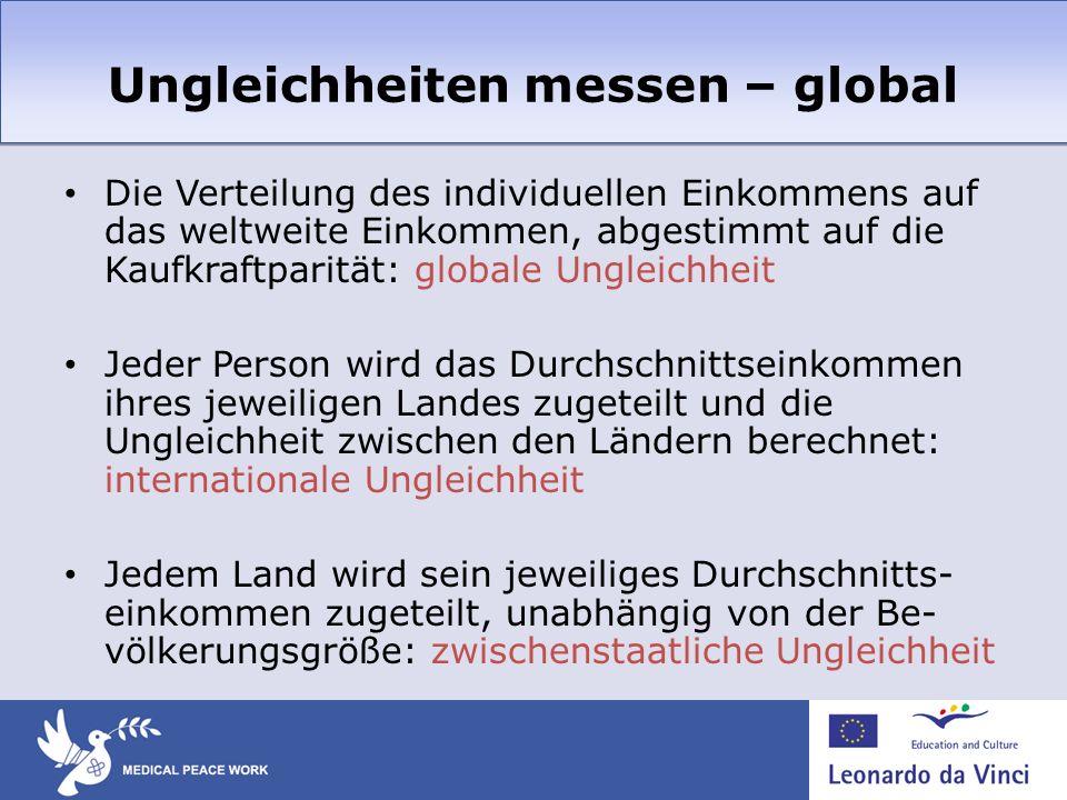 Ungleichheiten messen – global