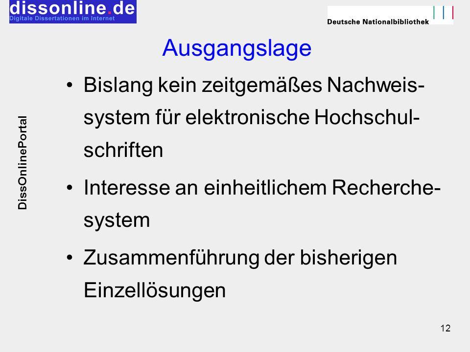 Ausgangslage Bislang kein zeitgemäßes Nachweis-system für elektronische Hochschul-schriften. Interesse an einheitlichem Recherche-system.