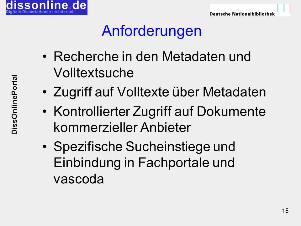 Anforderungen Recherche in den Metadaten und Volltextsuche