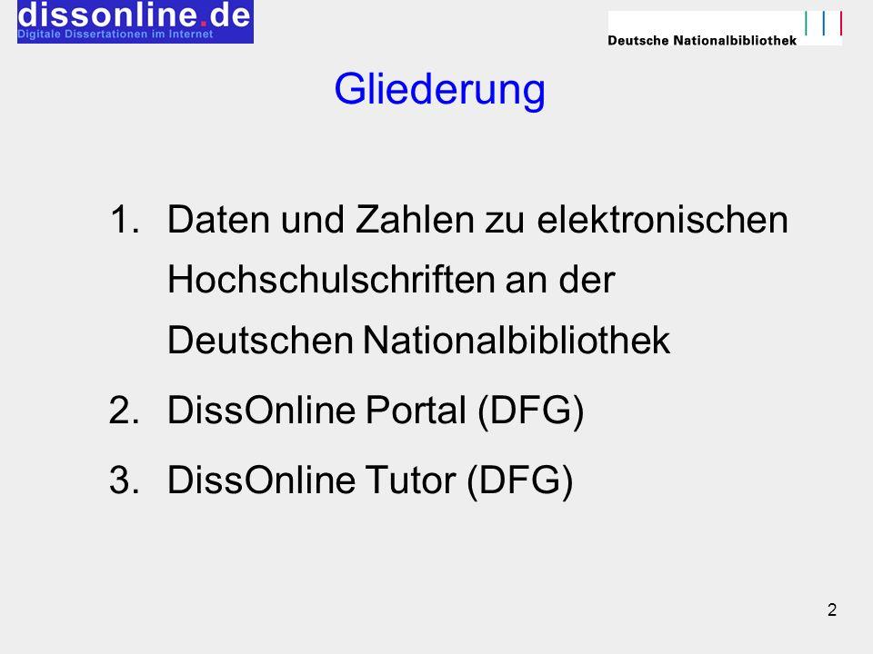 Gliederung Daten und Zahlen zu elektronischen Hochschulschriften an der Deutschen Nationalbibliothek.