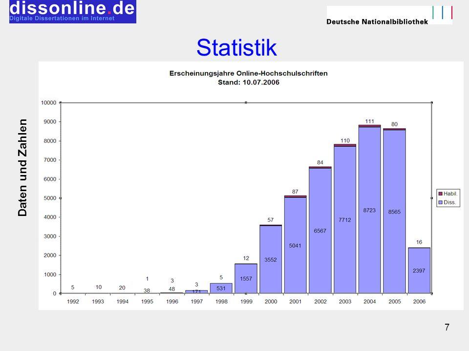 Statistik Daten und Zahlen