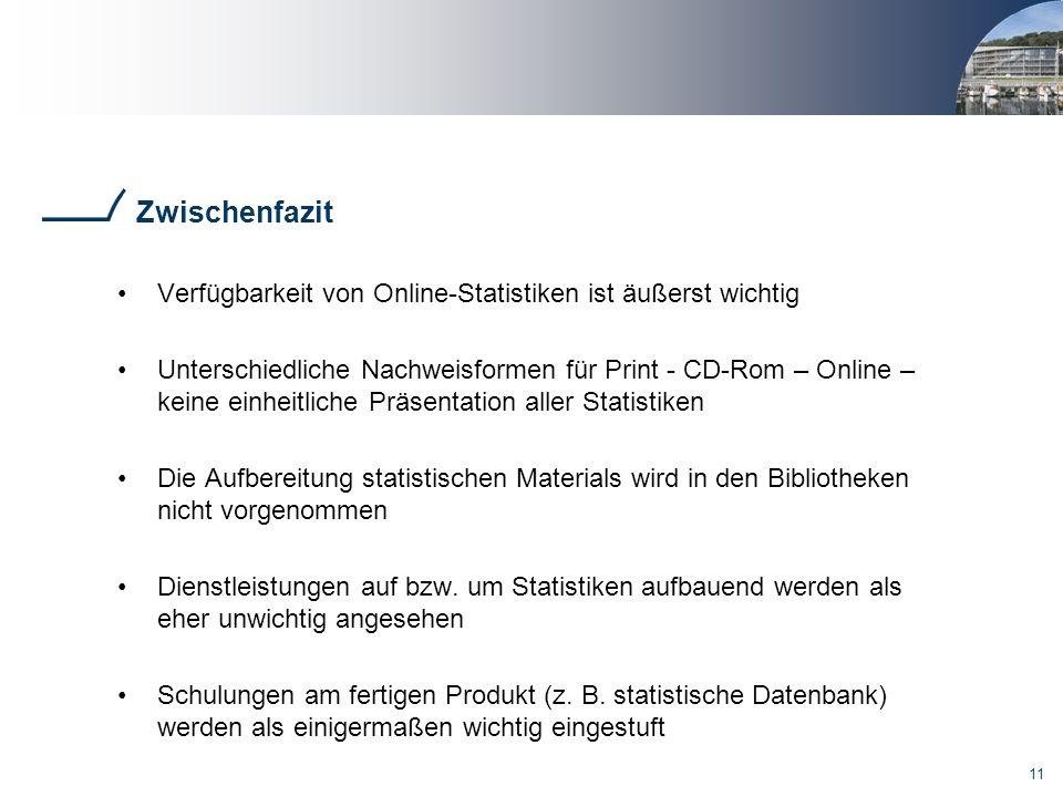 Zwischenfazit Verfügbarkeit von Online-Statistiken ist äußerst wichtig