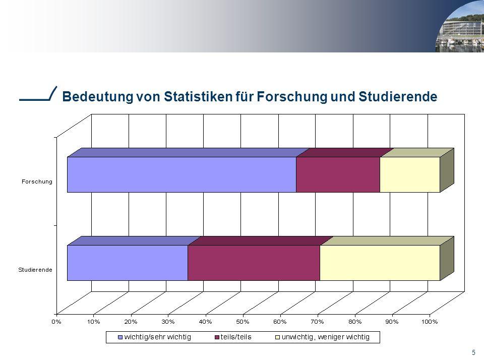 Bedeutung von Statistiken für Forschung und Studierende