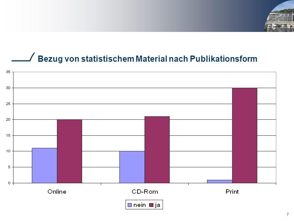 Bezug von statistischem Material nach Publikationsform