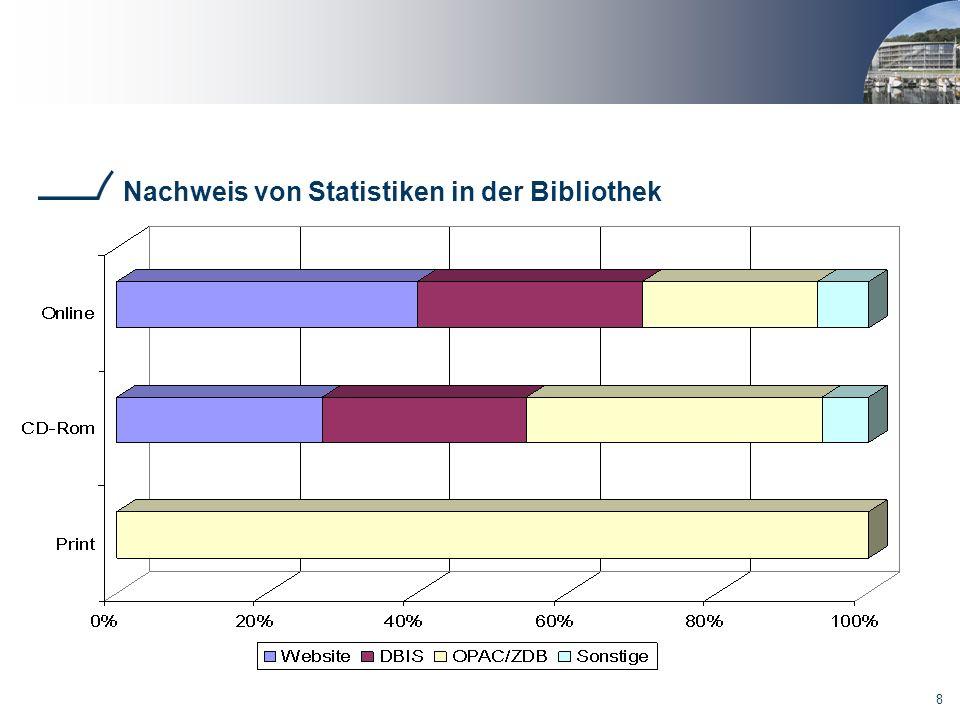 Nachweis von Statistiken in der Bibliothek