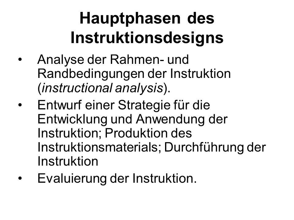 Hauptphasen des Instruktionsdesigns