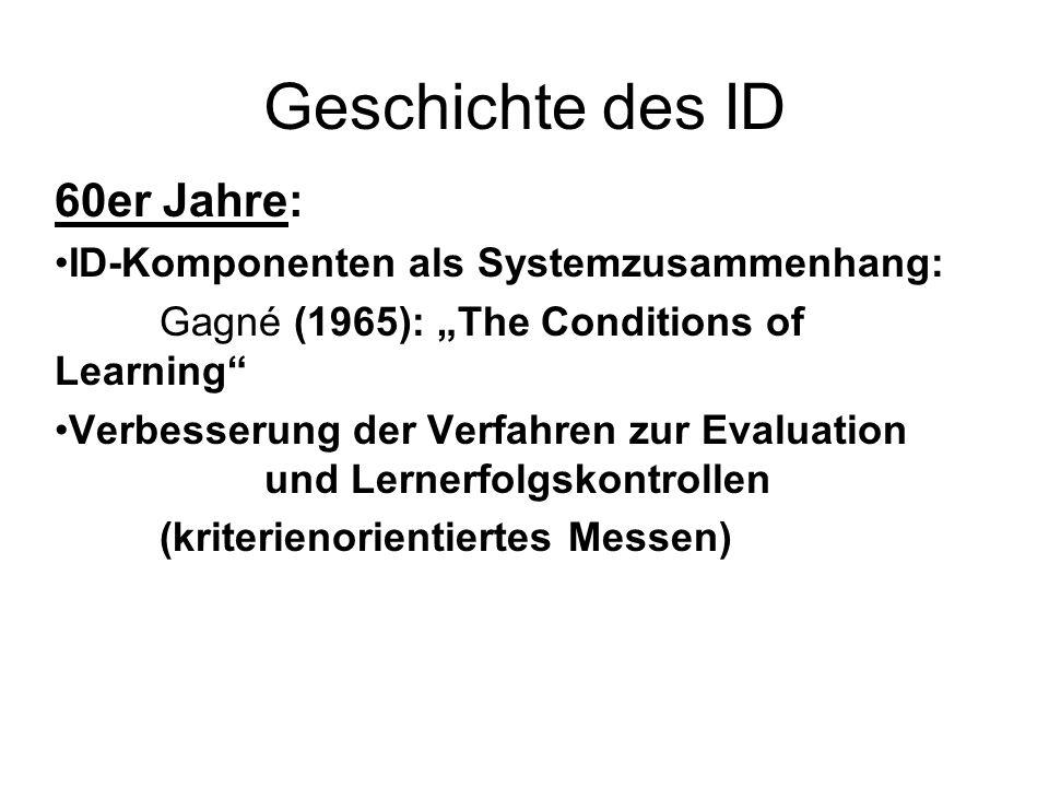 Geschichte des ID 60er Jahre: ID-Komponenten als Systemzusammenhang: