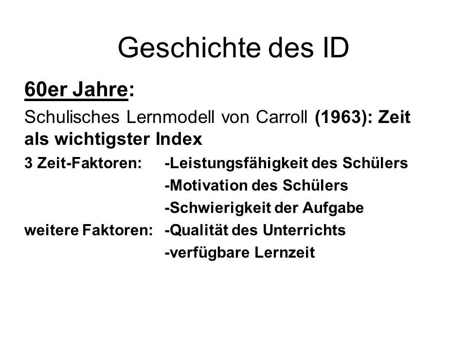 Geschichte des ID 60er Jahre: