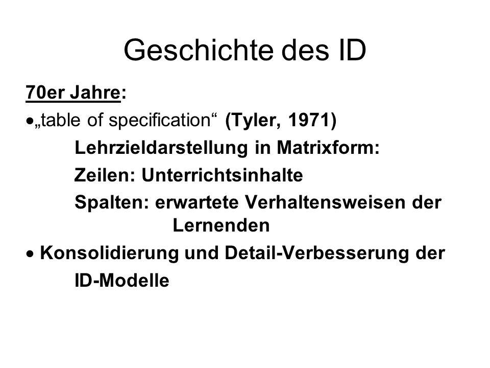 """Geschichte des ID 70er Jahre: """"table of specification (Tyler, 1971)"""