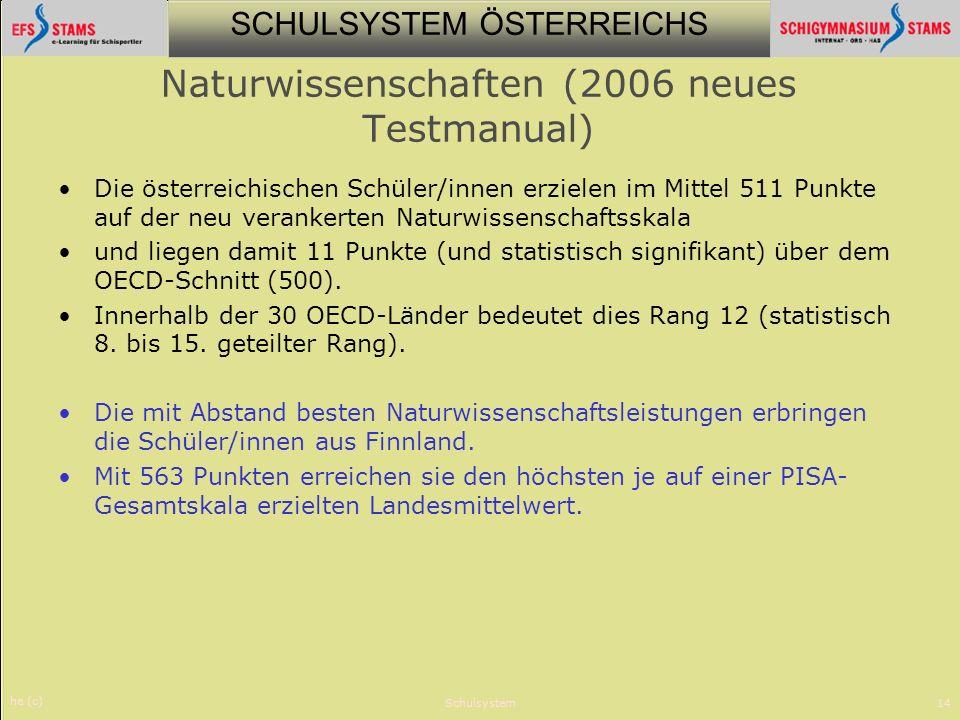 Naturwissenschaften (2006 neues Testmanual)