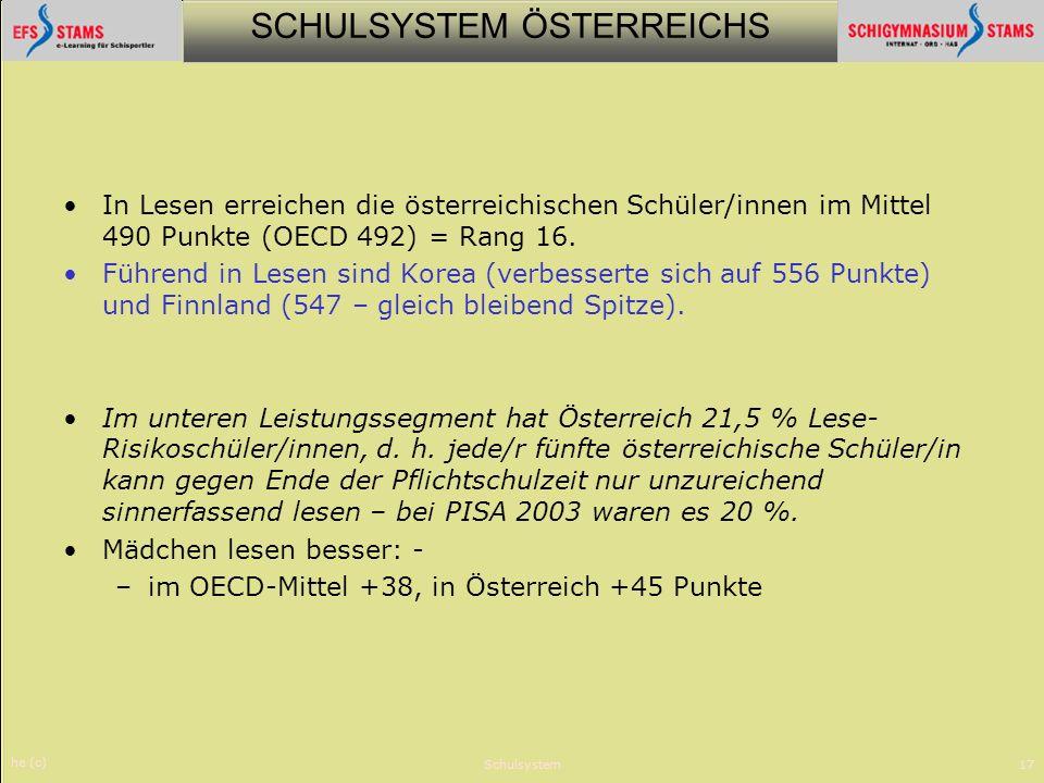 Mädchen lesen besser: - im OECD-Mittel +38, in Österreich +45 Punkte
