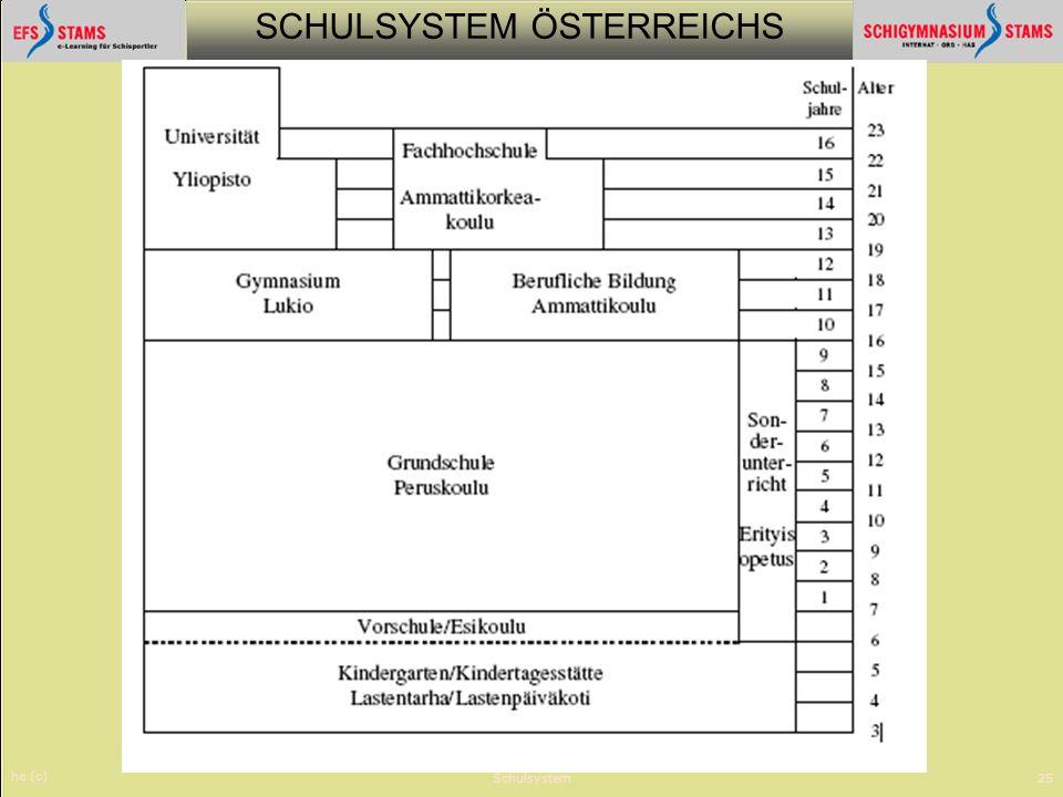 he (c) Schulsystem
