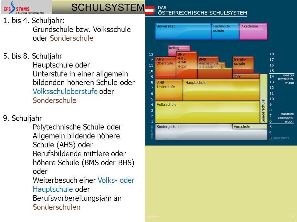 1. bis 4. Schuljahr: Grundschule bzw. Volksschule oder Sonderschule