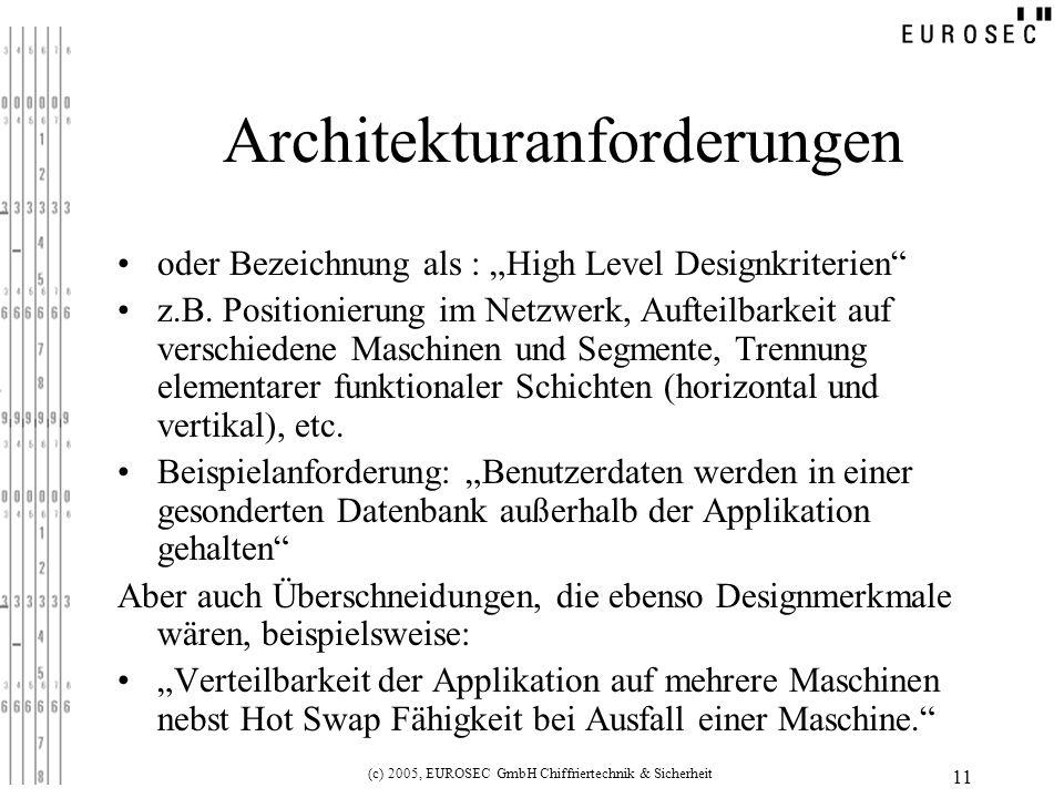 Architekturanforderungen