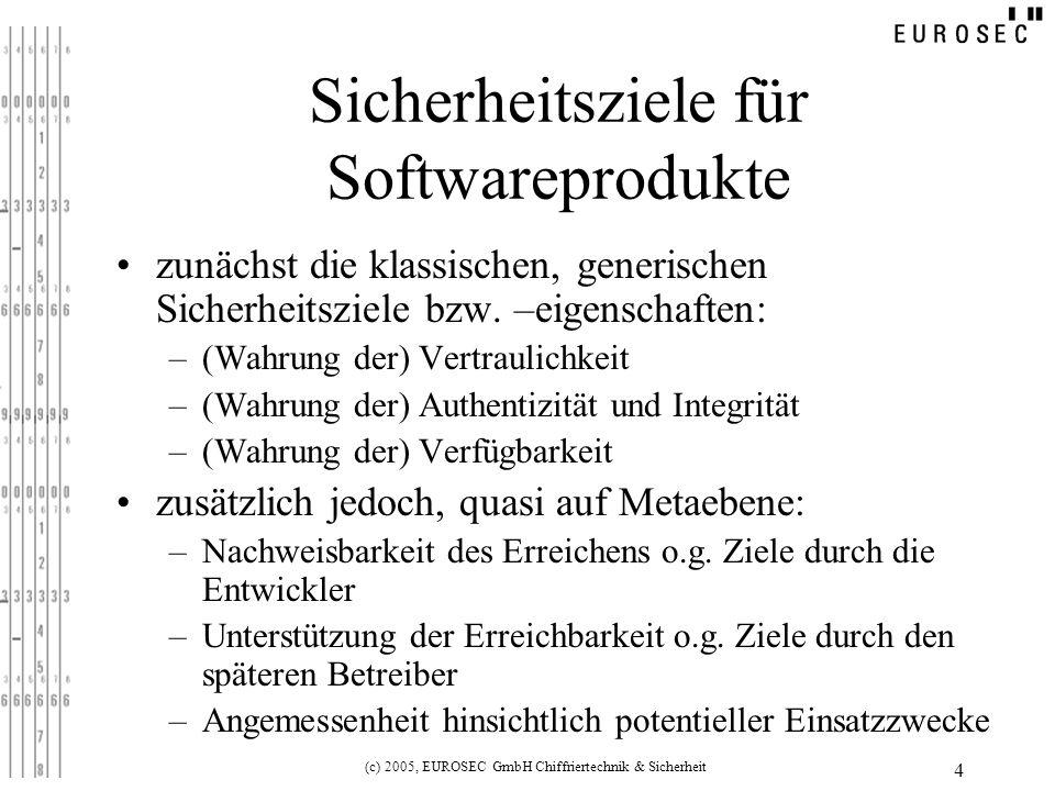 Sicherheitsziele für Softwareprodukte