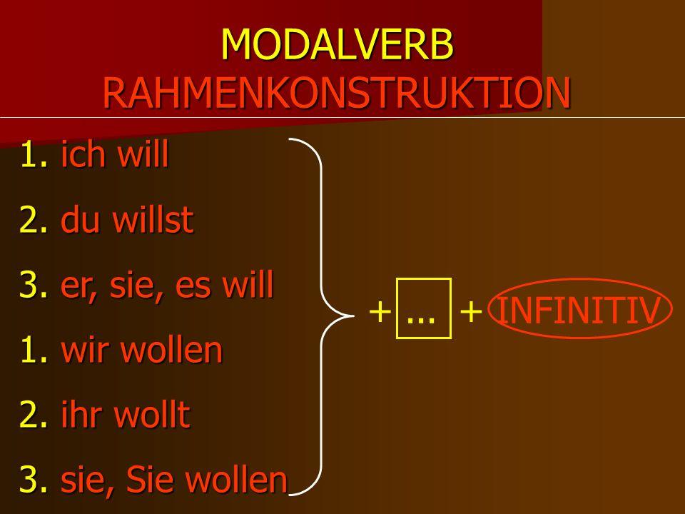MODALVERB RAHMENKONSTRUKTION 1. ich will 2. du willst