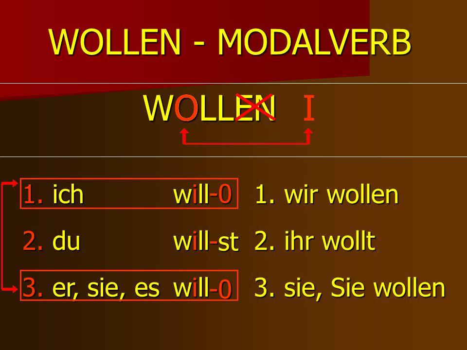 WOLLEN - MODALVERB WOLLEN O I 1. ich 2. du 3. er, sie, es will -0