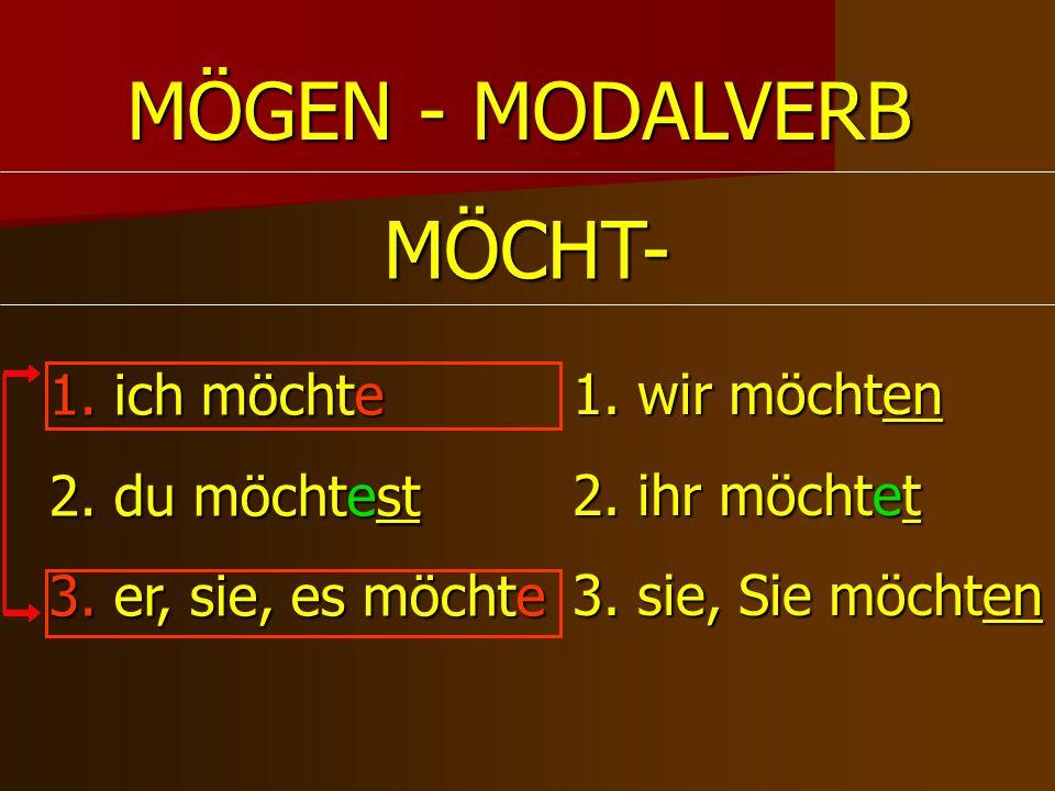 MÖGEN - MODALVERB MÖCHT- 1. ich möchte 2. du möchtest