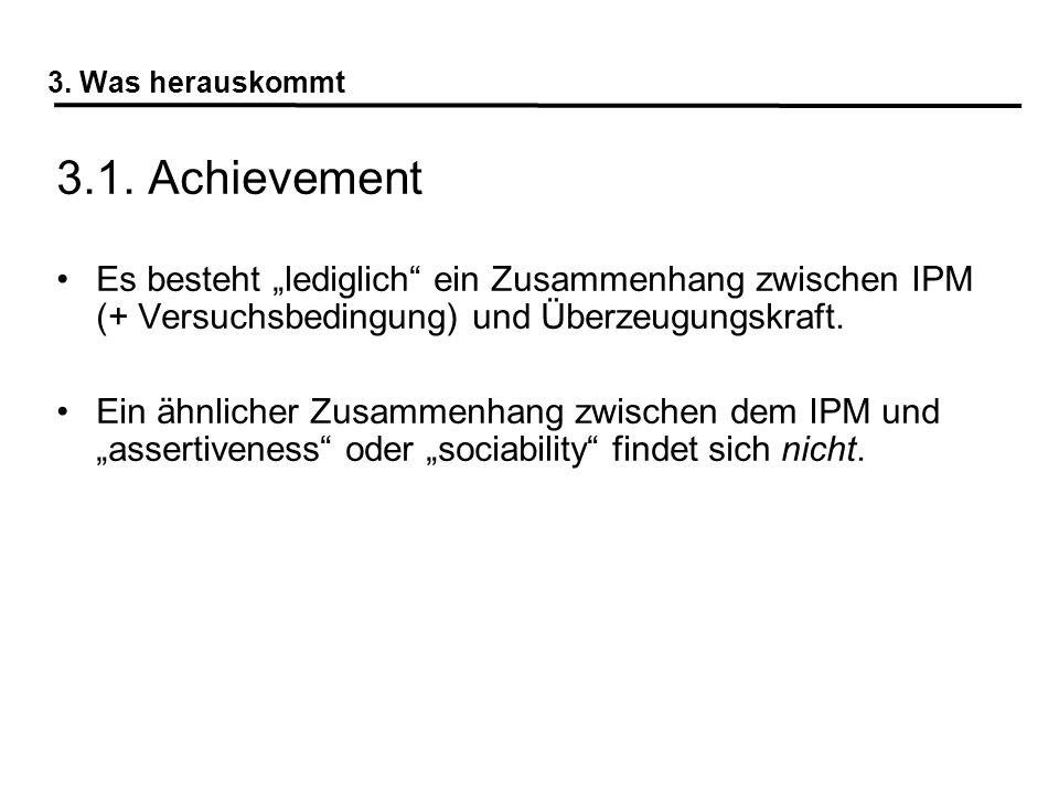 """3. Was herauskommt 3.1. Achievement. Es besteht """"lediglich ein Zusammenhang zwischen IPM (+ Versuchsbedingung) und Überzeugungskraft."""