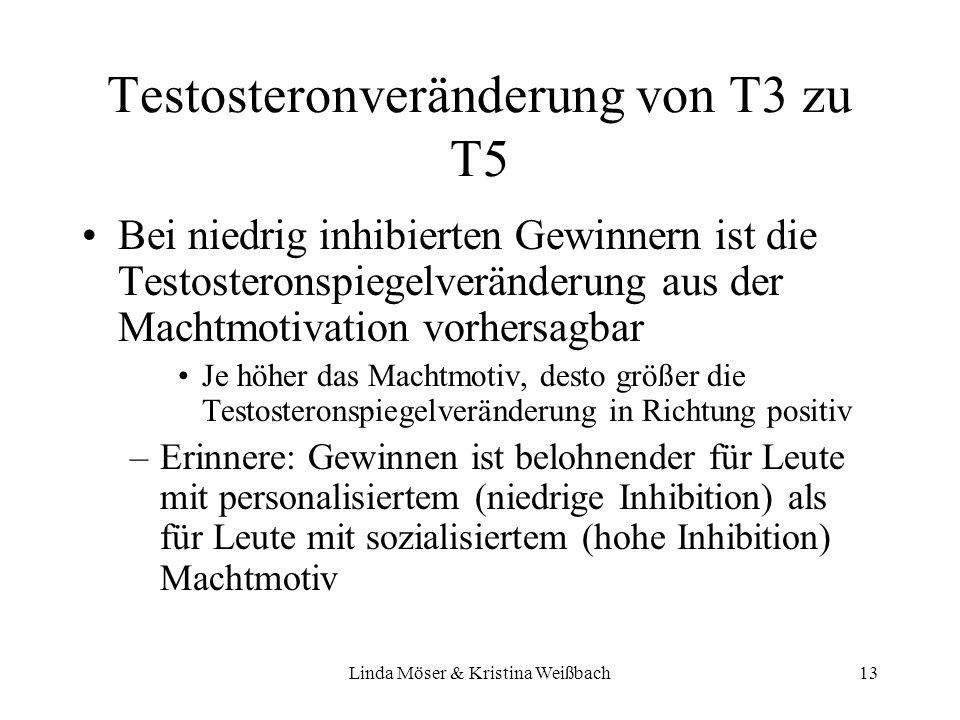 Testosteronveränderung von T3 zu T5