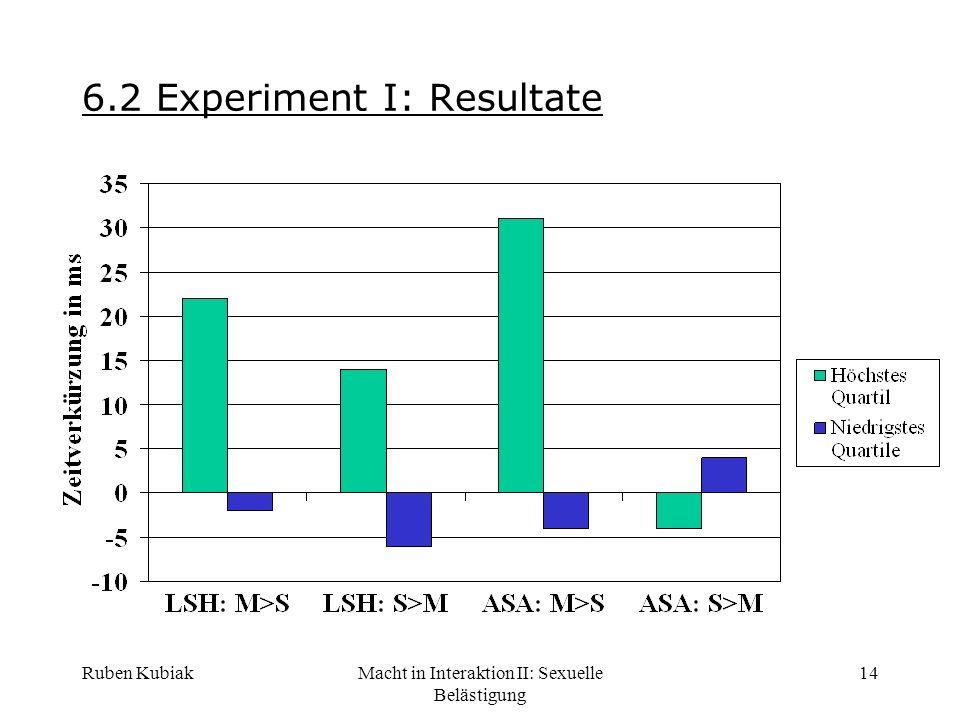6.2 Experiment I: Resultate