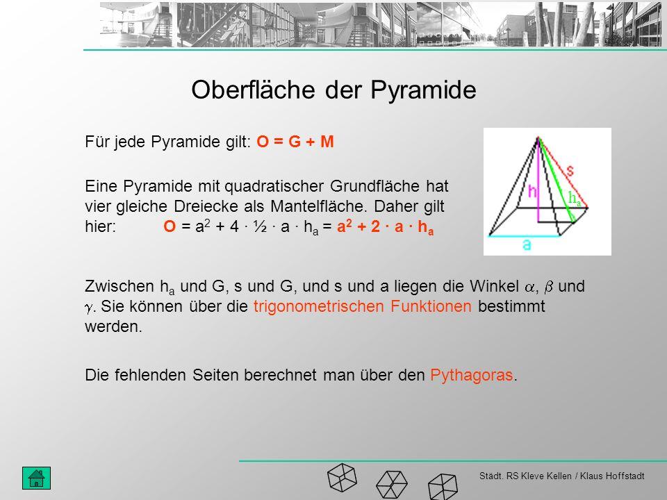 Oberfläche der Pyramide