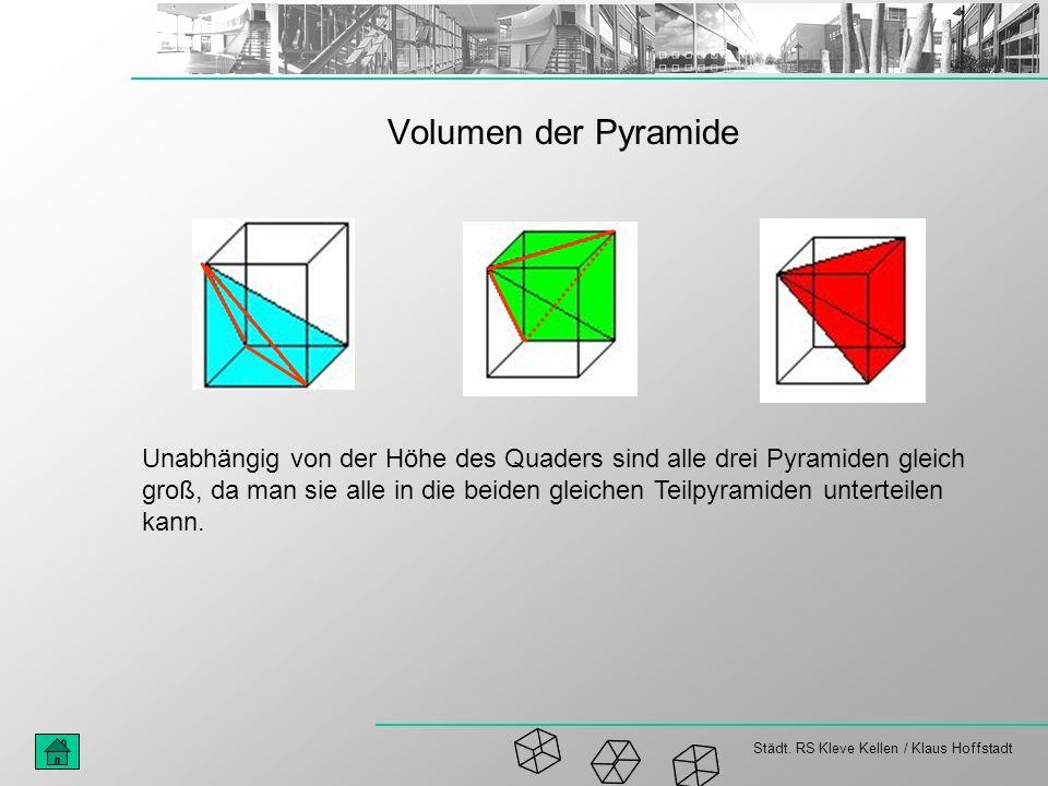 Volumen der Pyramide