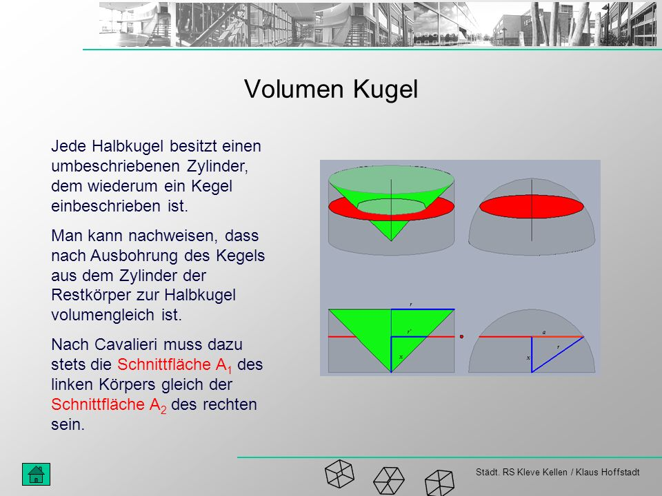 Volumen Kugel Jede Halbkugel besitzt einen umbeschriebenen Zylinder, dem wiederum ein Kegel einbeschrieben ist.
