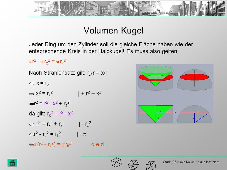 Volumen Kugel Jeder Ring um den Zylinder soll die gleiche Fläche haben wie der entsprechende Kreis in der Halbkugel! Es muss also gelten: