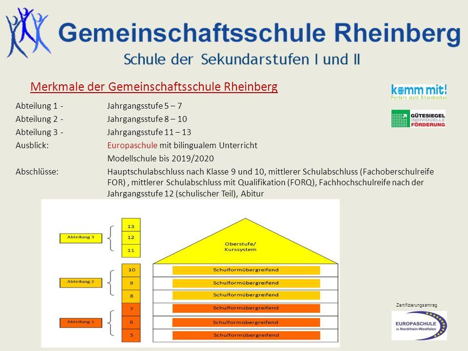 Merkmale der Gemeinschaftsschule Rheinberg