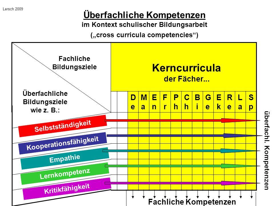 Kerncurricula der Fächer...