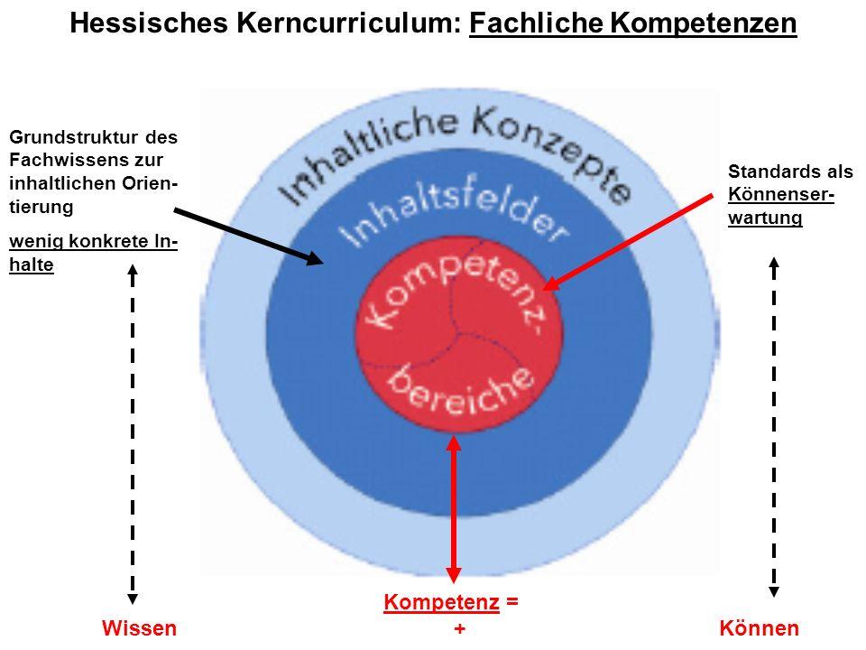 Hessisches Kerncurriculum: Fachliche Kompetenzen
