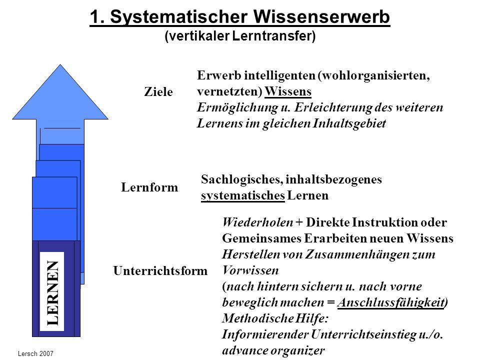 1. Systematischer Wissenserwerb (vertikaler Lerntransfer)
