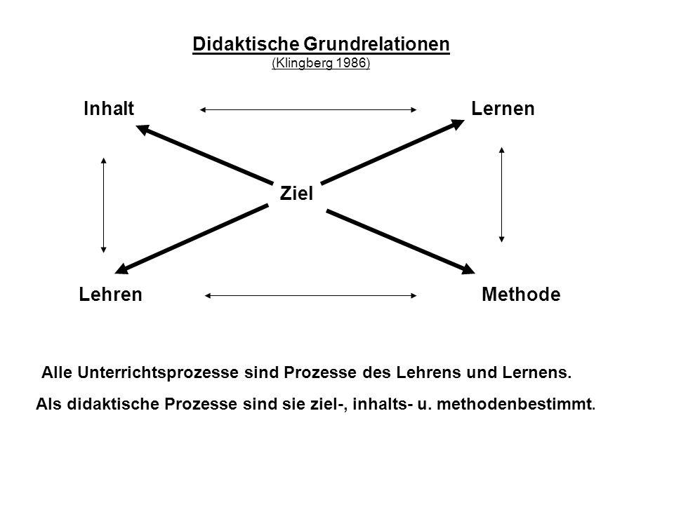 Didaktische Grundrelationen (Klingberg 1986)