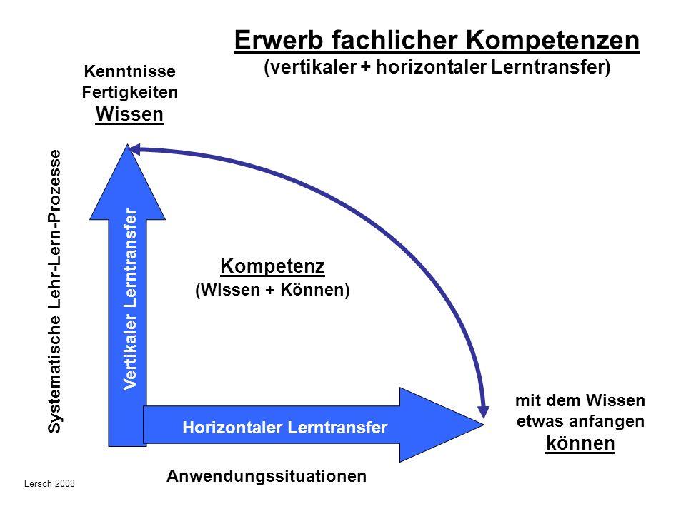 Erwerb fachlicher Kompetenzen (vertikaler + horizontaler Lerntransfer)