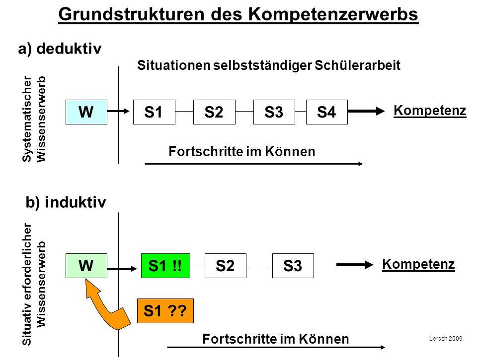 Grundstrukturen des Kompetenzerwerbs