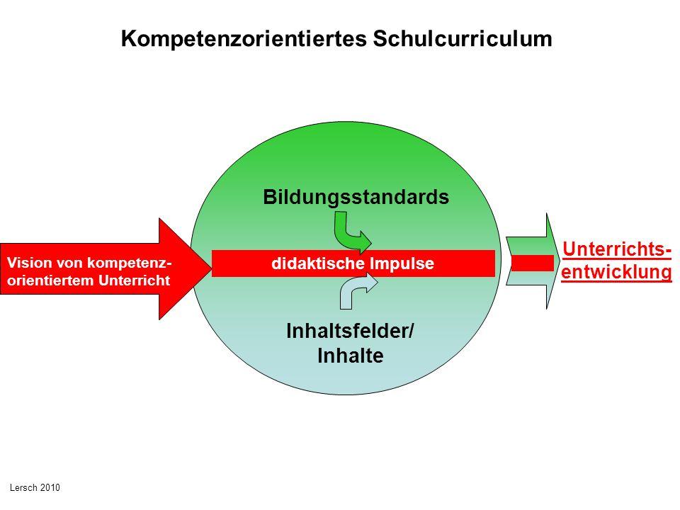 Kompetenzorientiertes Schulcurriculum