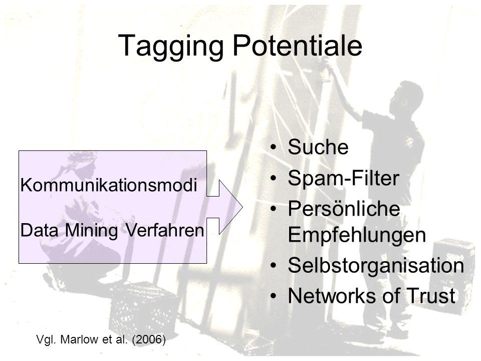 Tagging Potentiale Suche Spam-Filter Persönliche Empfehlungen