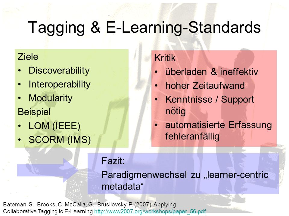 Tagging & E-Learning-Standards