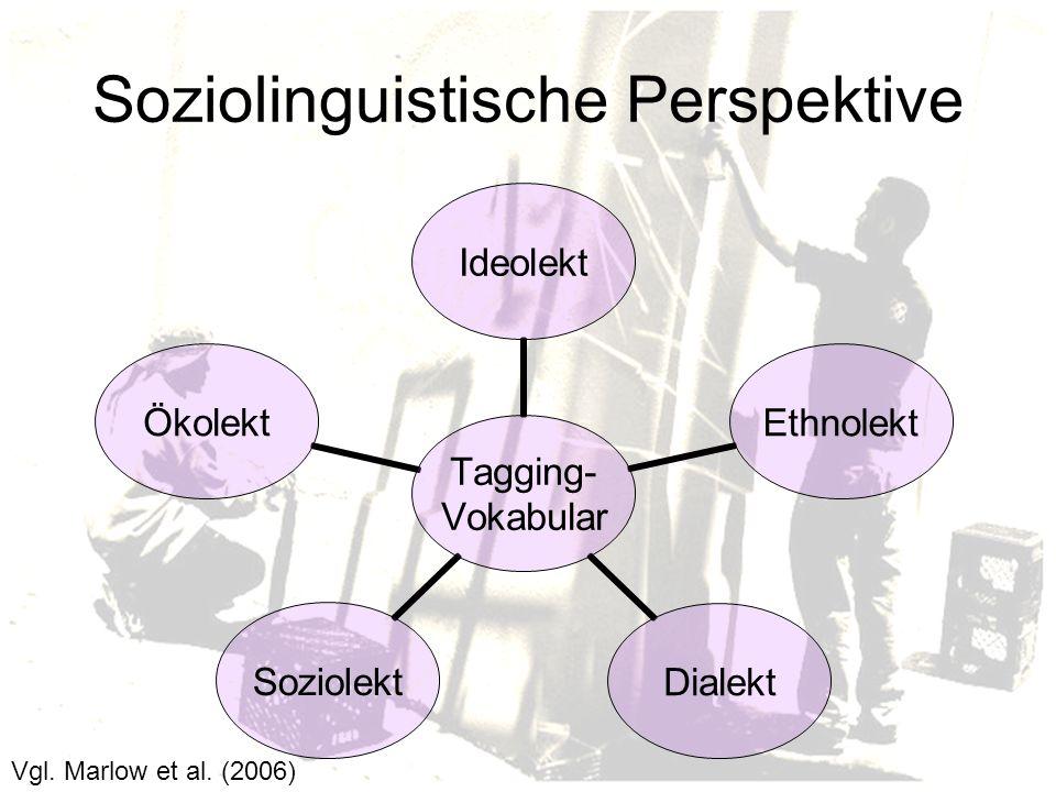 Soziolinguistische Perspektive