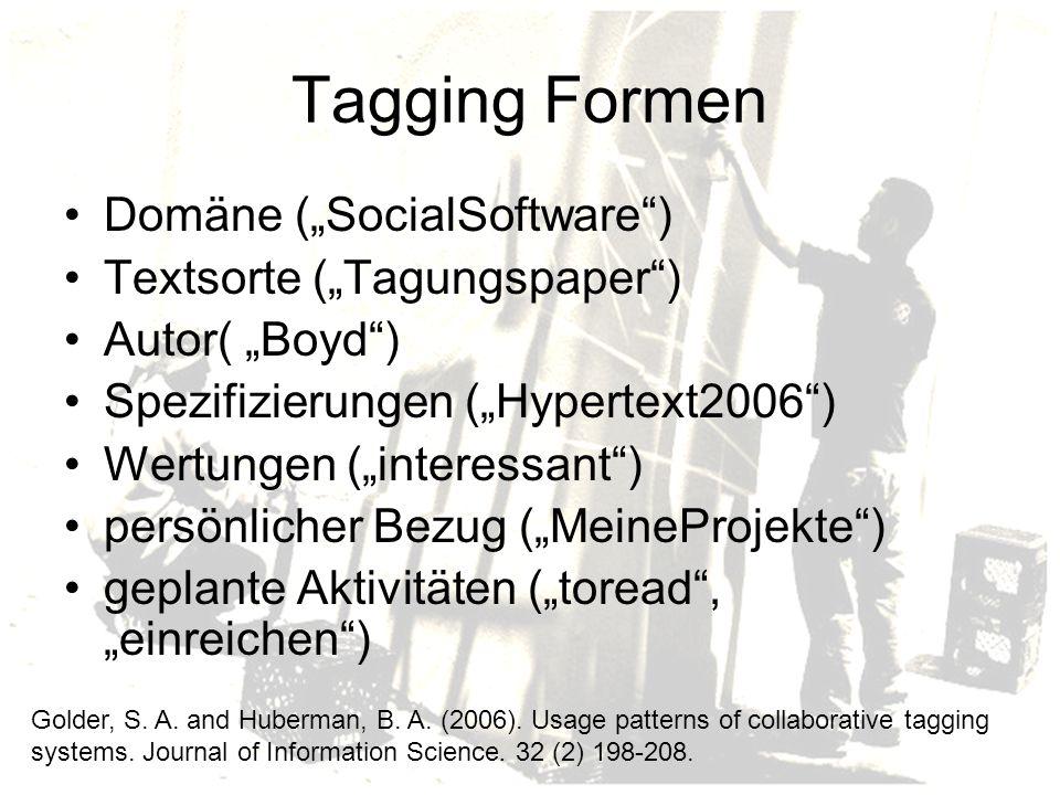 """Tagging Formen Domäne (""""SocialSoftware ) Textsorte (""""Tagungspaper )"""